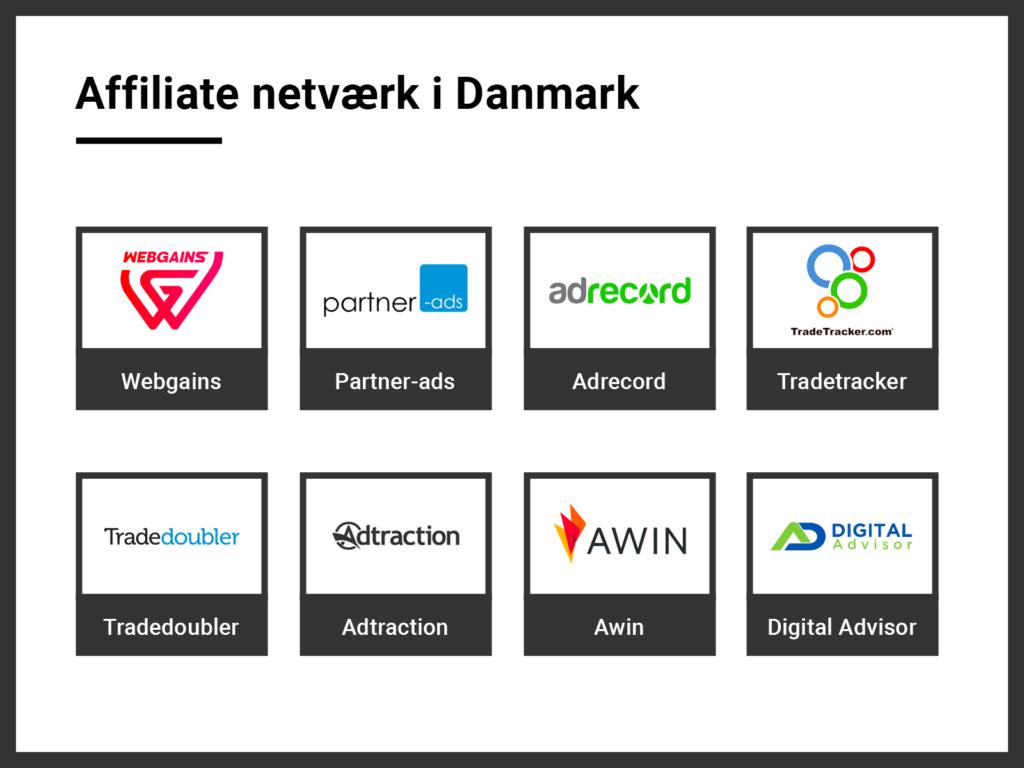 Affiliate-netværk i Danmark